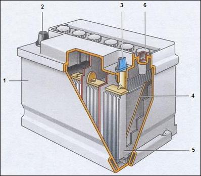 Автомобиль ваз 2107 комплектуется аккумулятором 6СТ-55 (по ГОСТ 959-2002).  Аккумулятор установлен на автомобиле ваз...
